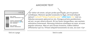 Jefdesign - anchor text